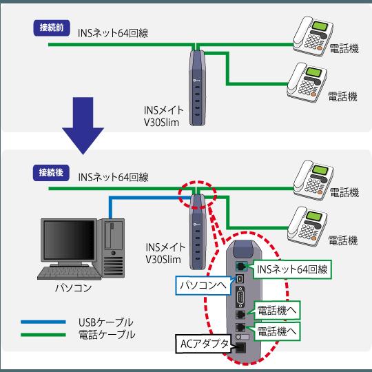 INSメイトV30Slimの接続