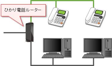 パソコン複数台での利用